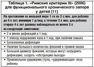Понос у грудничка при грудном и искусственном вскармливании: что делать, как выглядит, фото поноса у новорожденного ребенка / mama66.ru