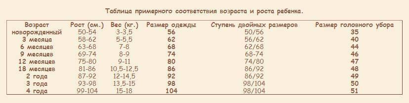 Таблица размеров обуви, размерная сетка ноги в сантиметрах, как измерить длину женской и мужской стопы по стельке | метки: таблица, таблица, ребенок