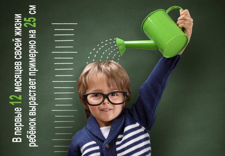 Как должен расти ребёнок: нормы роста по месяцам