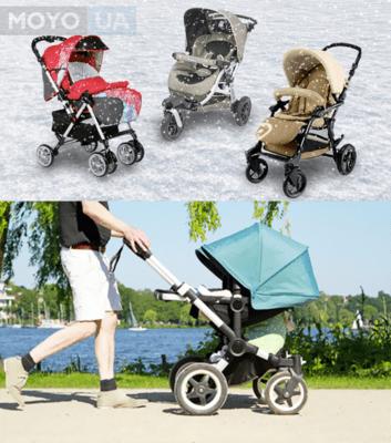 Коляска для зимнего ребенка - утепленные коляски - запись пользователя julie (wendy_darling) в сообществе образ жизни беременной в категории приданое для малыша - babyblog.ru