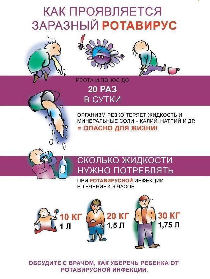 Инфекции у новорожденных: причины, последствия, лечение