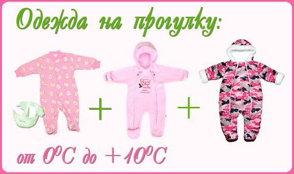 Как одевать новорождённых на выписку летом? - во что одеть новорожденного на выписку летом - стр. 1 - запись пользователя marshel (id1154109) в сообществе образ жизни беременной в категории собираем сумку в роддом и на выписку - babyblog.ru