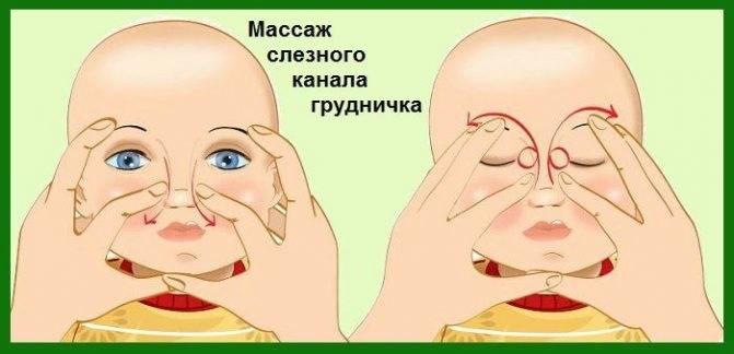 Как вытащить песчинку из глаза в домашних. как вынуть соринку из глаза