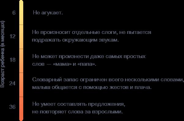 Maya-imya-devochki - запись пользователя zebra (id810856) в сообществе развитие от рождения до года в категории речь, важные слова - babyblog.ru