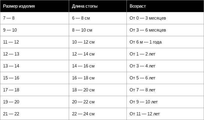 Размеры одежды для детей: как выбрать?