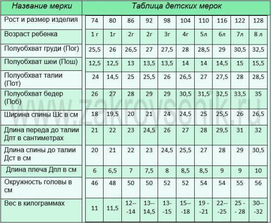 Размеры детской обуви - калькулятор и размерные сетки брендов