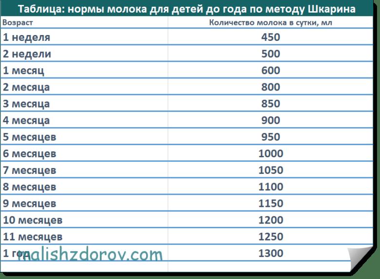 Самые частые ошибки в искусственном вскармливании! - запись пользователя ангел-м (persik_s_kremom) в сообществе искусственное вскармливание в категории публикации, статьи, ссылки - babyblog.ru