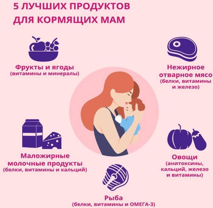 Как мы уходили с гв. - запись пользователя елена (id1434373) в сообществе грудное вскармливание в категории личный опыт - babyblog.ru