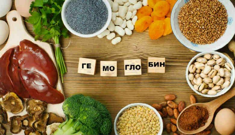 Как поднять гемоглобин 3-ех мес. ребенку. - как повысить гемоглабин - запись пользователя людасик (lydok2006) в сообществе здоровье новорожденных в категории анализы - babyblog.ru