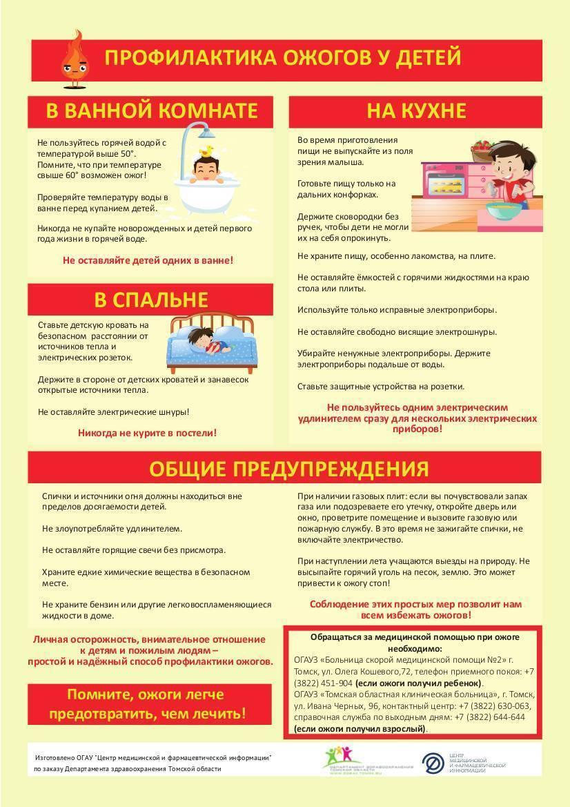 Ожоги у детей - первая помощь, лечение и степени