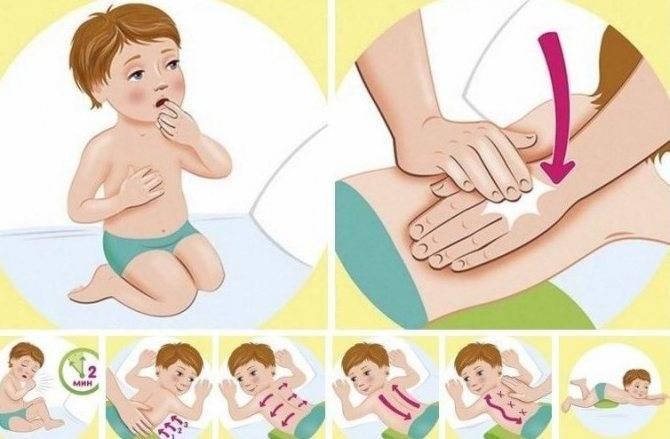 Массаж ребенку для отхождения мокроты при кашле