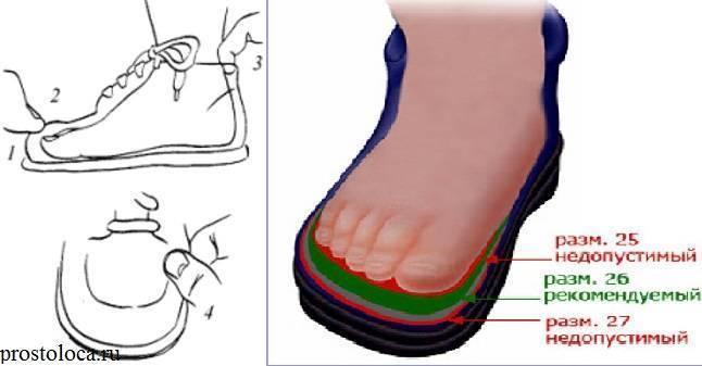Как выбрать обувь для малыша - какая должна быть первая обувь для ребенка - запись пользователя елена (alenavn) в сообществе выбор товаров в категории детская обувь - babyblog.ru