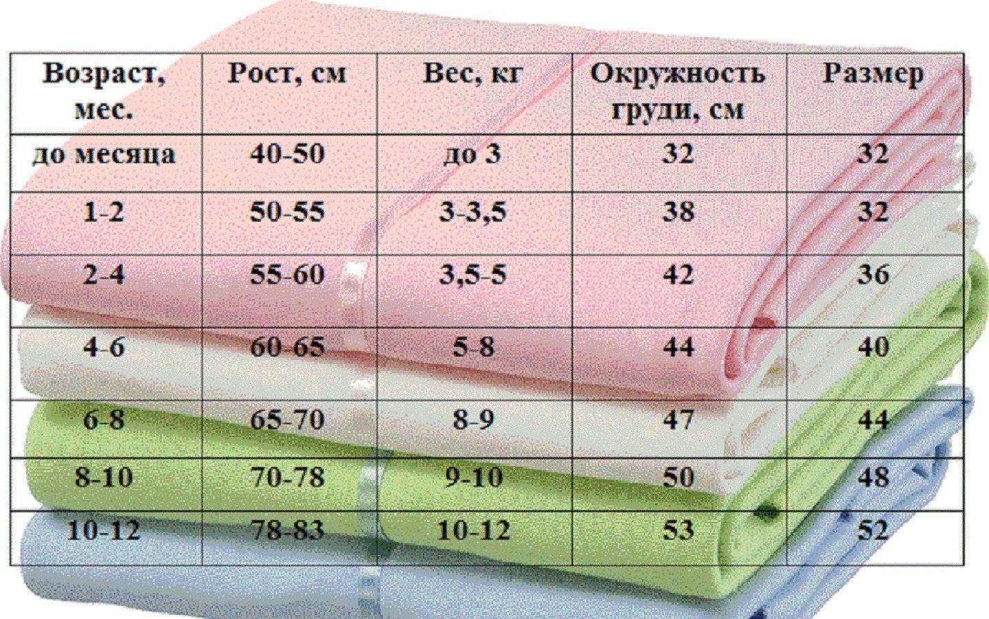 Одноразовые пелёнки - запись пользователя камила (kamila333) в сообществе выбор товаров в категории подгузники - babyblog.ru