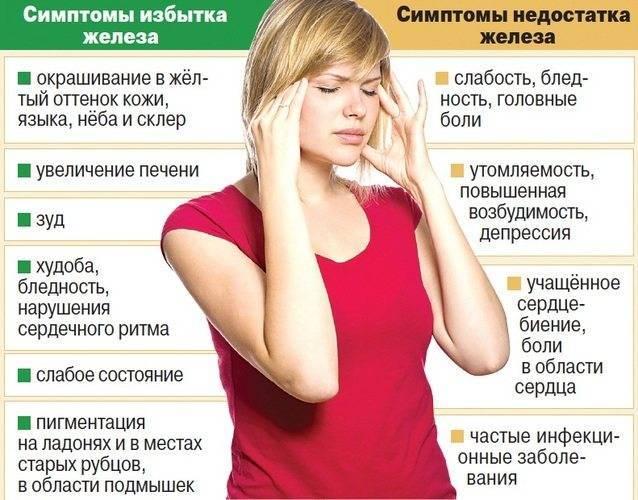 Анемия у грудничка — признаки, причины, профилактика