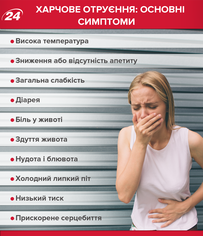 Обезвоживание у ребенка: степени, симптомы, что делать при ротовирусе, лечение
