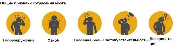 Симптомы сотрясения мозга у ребенка и способы лечения