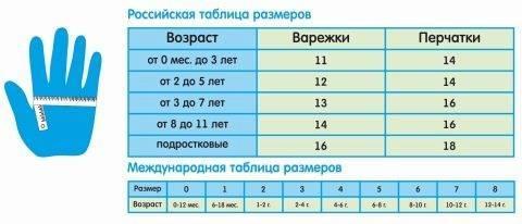Размер детских пеленок для новорожденного: параметры