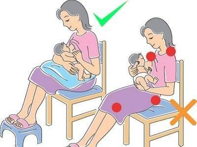 Что необходимо знать молодым родителям, чтобы накормить новорожденного из бутылочки? основные правила