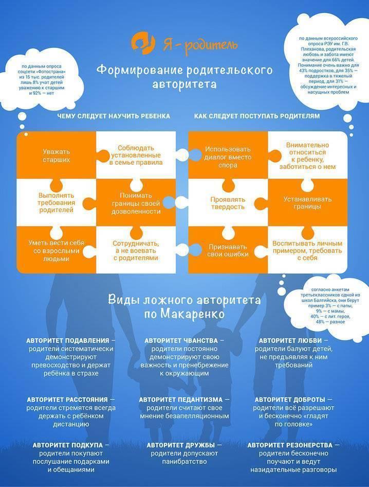Не подтягивает голову за ручками в 3,5 месяца. - запись пользователя нина (id1456141) в сообществе развитие от рождения до года в категории физическое развитие - babyblog.ru