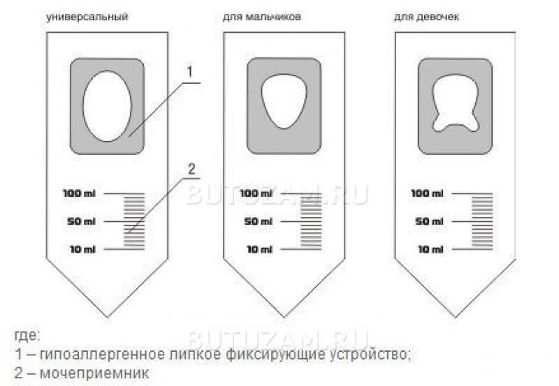 А вы знаете как правильно пользоваться детским мочеприемником? - как пользоваться мочеприемником для мальчиков - запись пользователя vladlenna (vladlenna) в сообществе выбор товаров - babyblog.ru