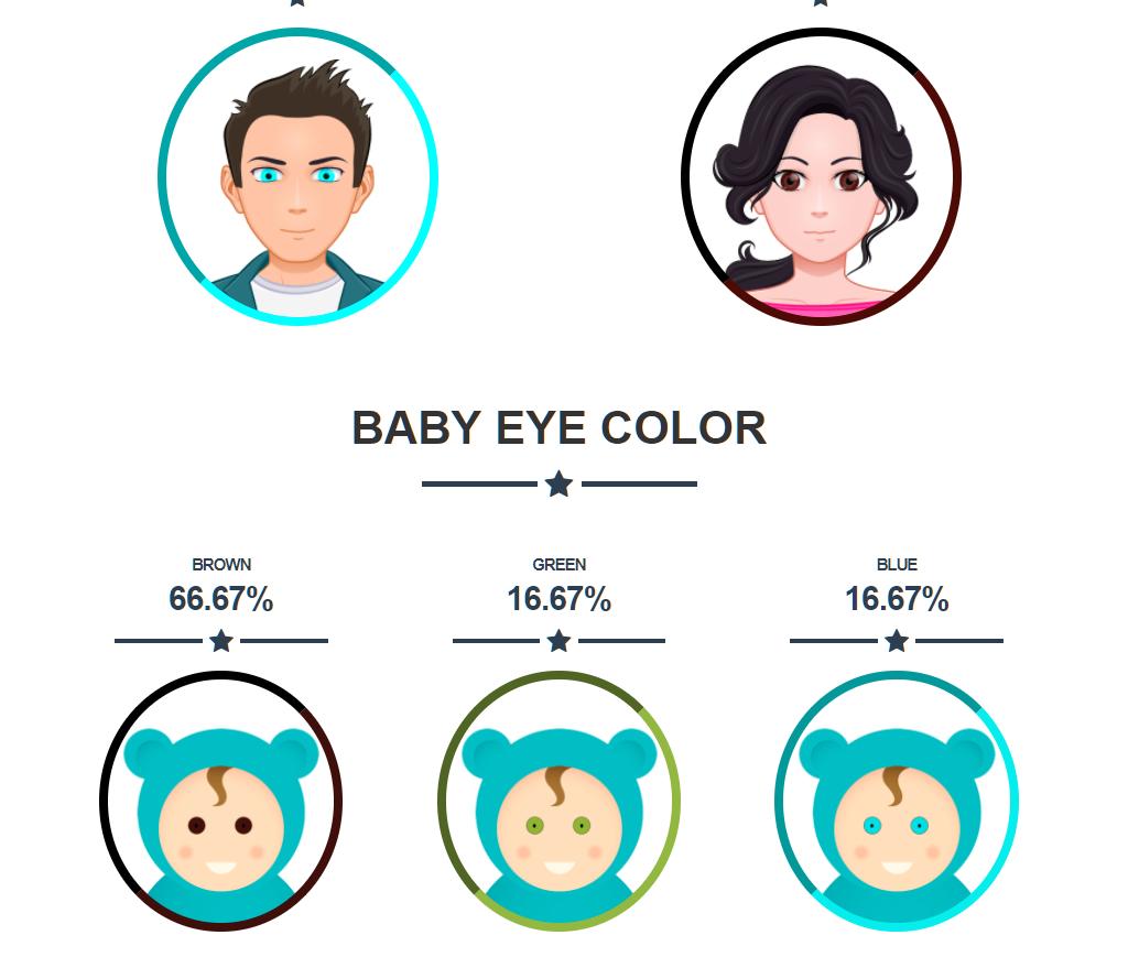 Цвет глаз у вашего ребенка