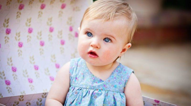 Режим дня ребенка 1,5 - 2-х лет