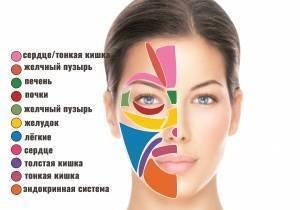 Родовые пятна у новорожденных - красные пятна на лице у новорожденных - запись пользователя дана (vernyi_drug) в сообществе здоровье новорожденных в категории разное - babyblog.ru