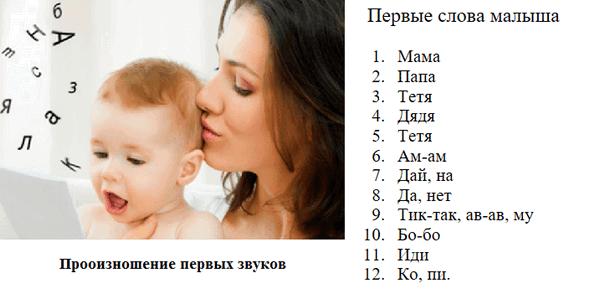 Когда ребенок говорит «мама»