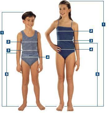 Как определить размер одежды ребенка?