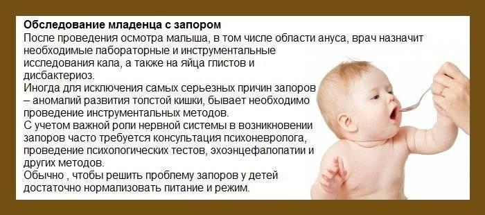 Запор у ребенка 4-5 лет