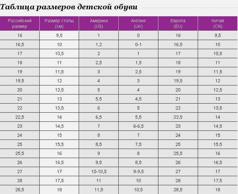 Размеры одежды для новорожденных: таблица по месяцам таблица, какой покупать для 40, 50 и 56 см ребенка, как определить