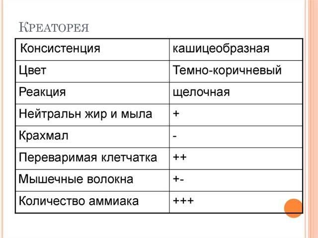 Нейтральный жир в кале в большом количестве - запись пользователя оксана (ksenia2802) в сообществе здоровье новорожденных в категории колики - babyblog.ru