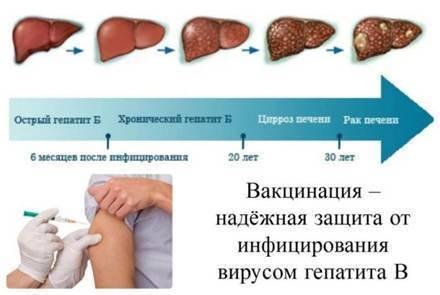 Какие делают прививки в роддоме новорожденным