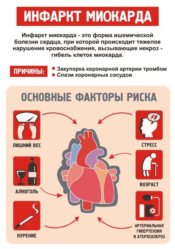 Причины желудочных болей и их характер - лечение и препараты для обезболивания