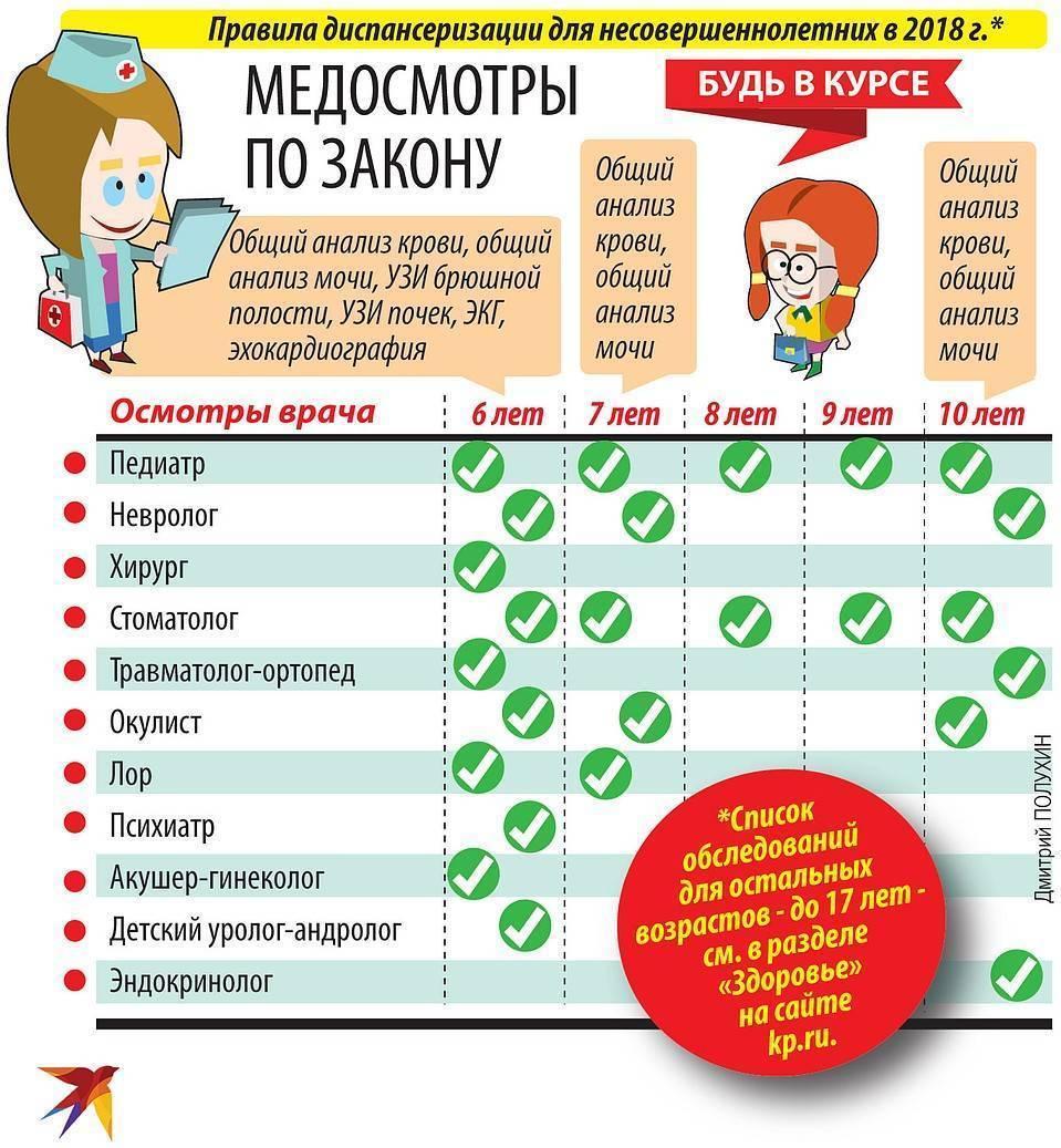 Zavisimost-ot-internet - запись пользователя ольга (id2312735) в сообществе здоровье новорожденных в категории посещение врача - babyblog.ru