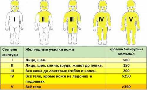 Нормальная температура для месячного ребенка