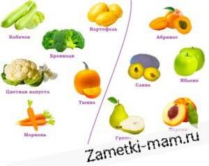Картофельное пюре в меню грудничка: сроки, правила введения прикорма
