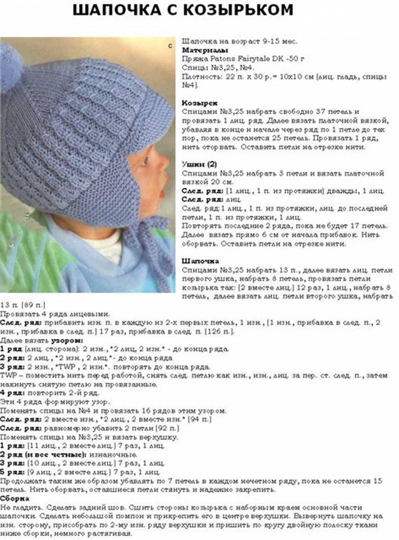 Подборка схем вязания шапочки для новорожденного спицами