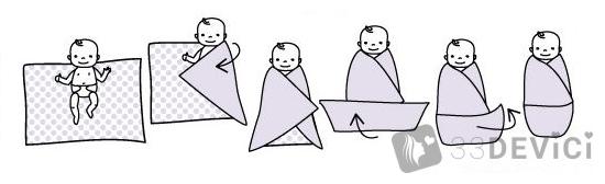 Любимый «сверток»: нужноли пеленать малыша ипошаговые инструкции кразличным техникам