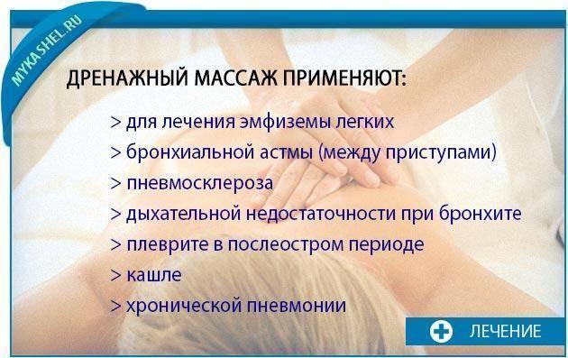 Как сделать массаж грудной клетки ребенку при кашле в домашних условиях