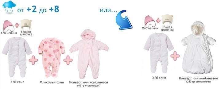 Во что одеть новорожденного дома, на прогулке зимой и летом