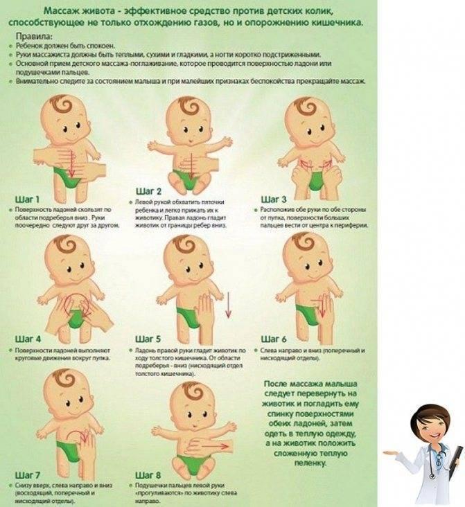 Что попить кормящей маме от бурления в животе - запись пользователя юлия (id1614915) в сообществе грудное вскармливание в категории совместимость лекарств - babyblog.ru