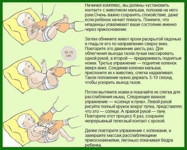 У новорожденного запор: что делать, советы комаровского