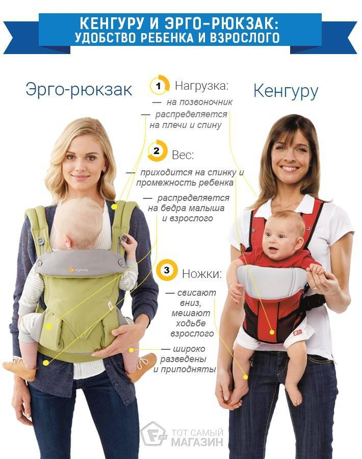 Как выбрать кенгуру для ребенка: рейтинг лучших рюкзаков