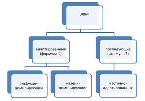 Важные аспекты смешанного вскармливания – на бэби.ру!