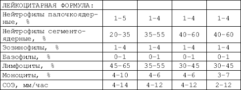 Анализ кала общий (копрограмма)