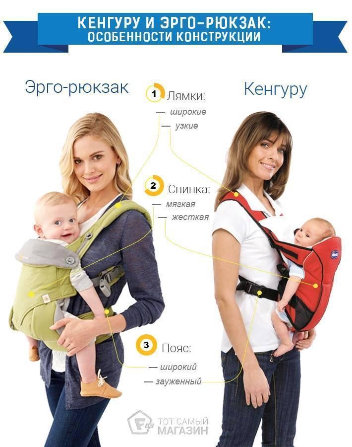 Кенгуру для новорожденных: принципы выбора аксессуара