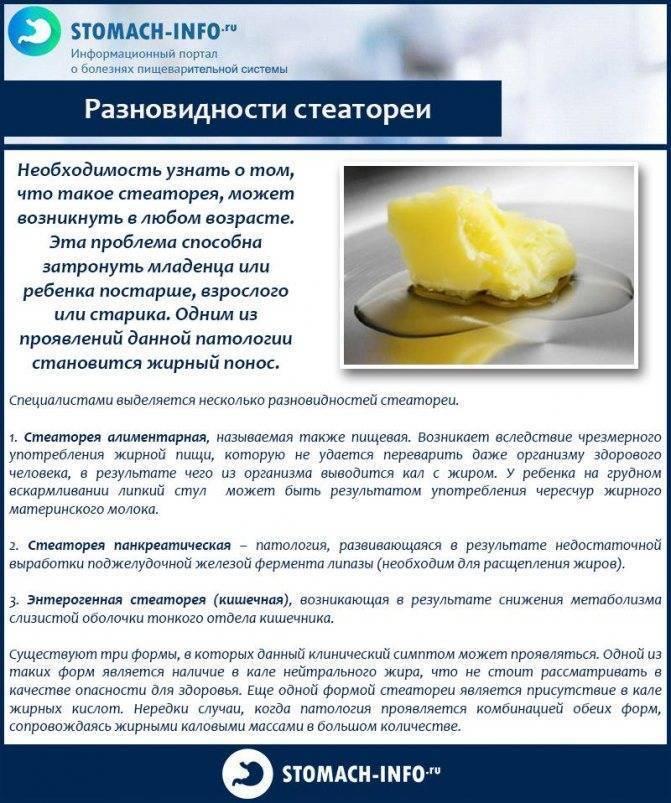 Пенистый стул... - пенистый стул у новорожденного - запись пользователя елена (leonka25) в сообществе здоровье новорожденных в категории стул новорожденного - babyblog.ru
