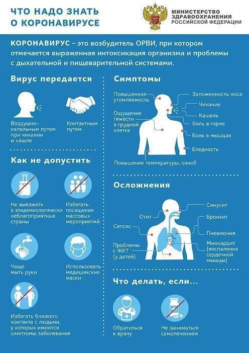 Как лечить орви у грудничка