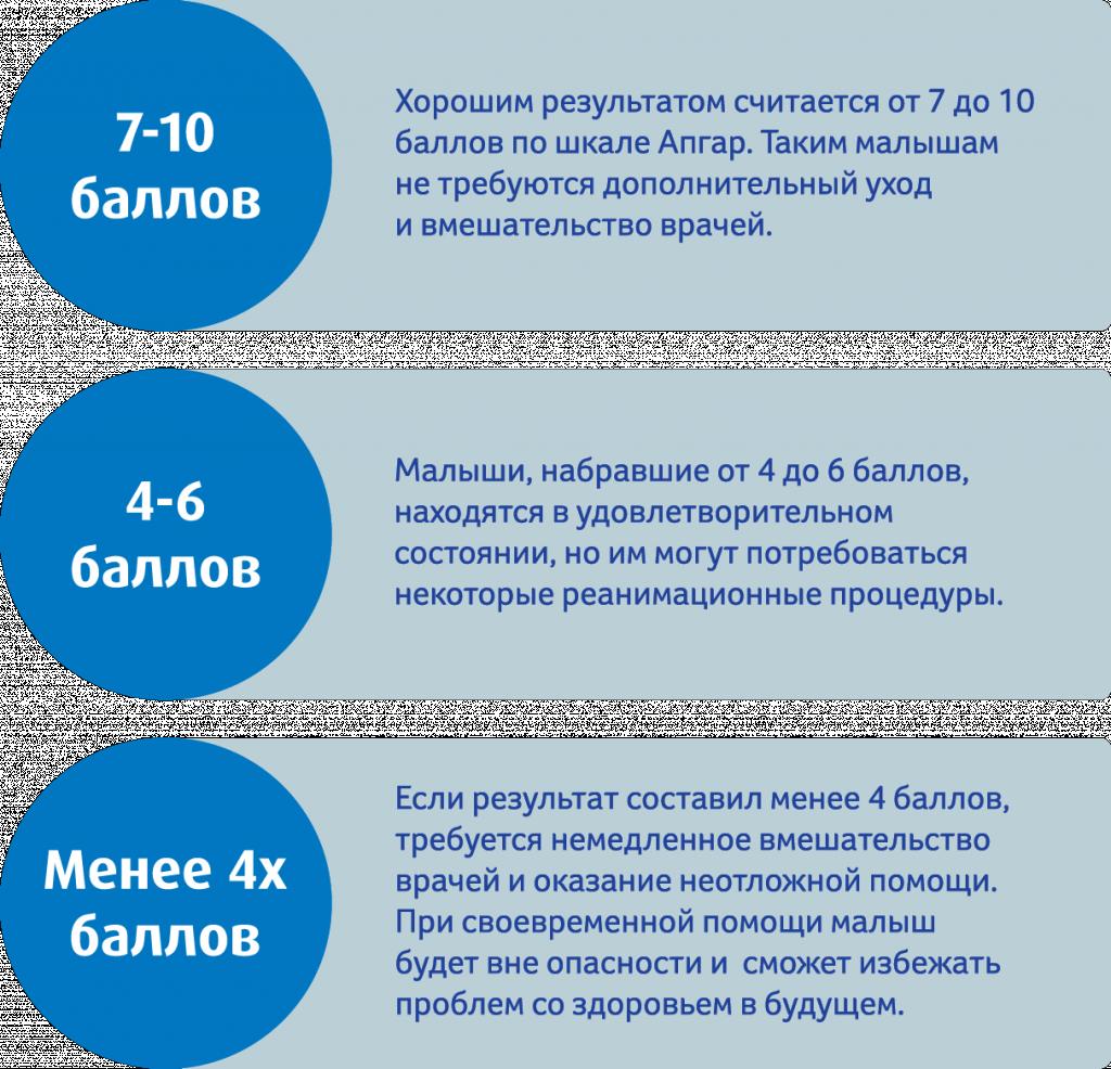 7/8 по апгар???мало??? - оценка по апгар - запись пользователя tatyana (tawi) в дневнике - babyblog.ru